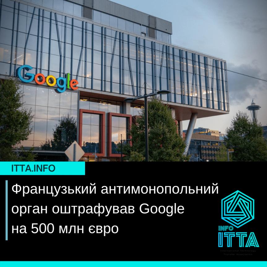 Французький антимонопольний орган оштрафував Google на 500 млн євро