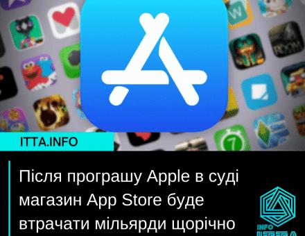 Після програшу Apple в суді магазин App Store буде втрачати мільярди щорічно