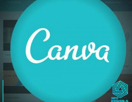 Canva: австралійська платформа для онлайн-дизайну вартістю 40 мільярдів доларів